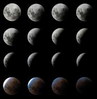 Ay Döngüsü - UC-011