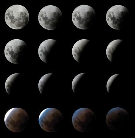 Ay Döngüsü resim