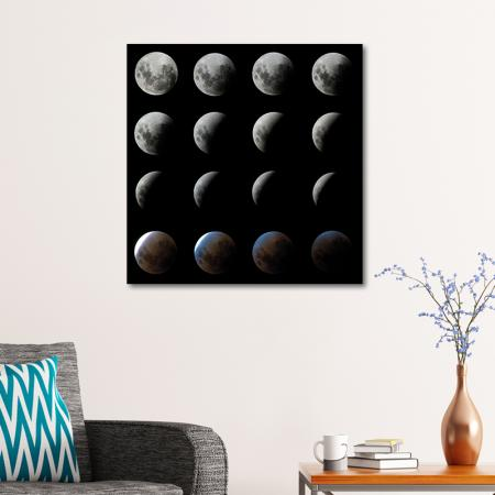 Ay Döngüsü resim2
